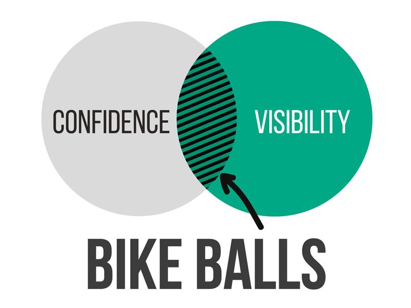 Bike Balls Baklys til din sykkel